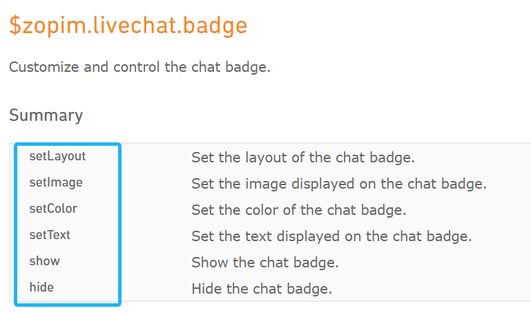Zopim Chat Badge Javascript API