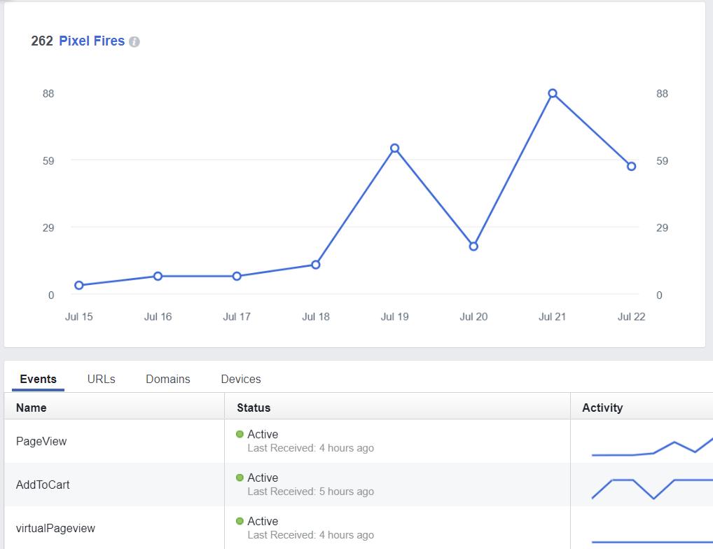 Facebook Pixel Event report