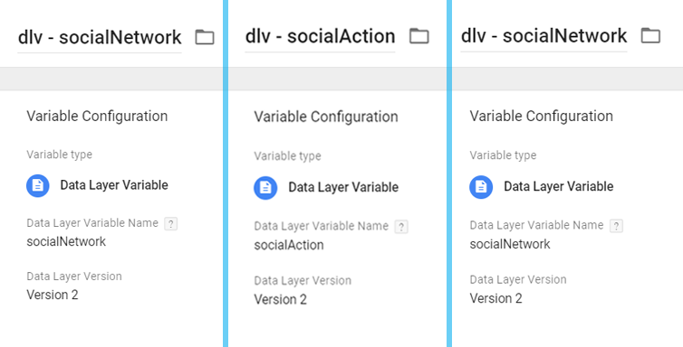 Social Interaction Data Layer Attributes