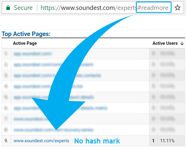 no hash mark in google analytics reports