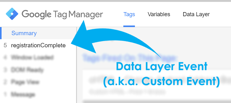 Data layer Event in Preview and Debug mode