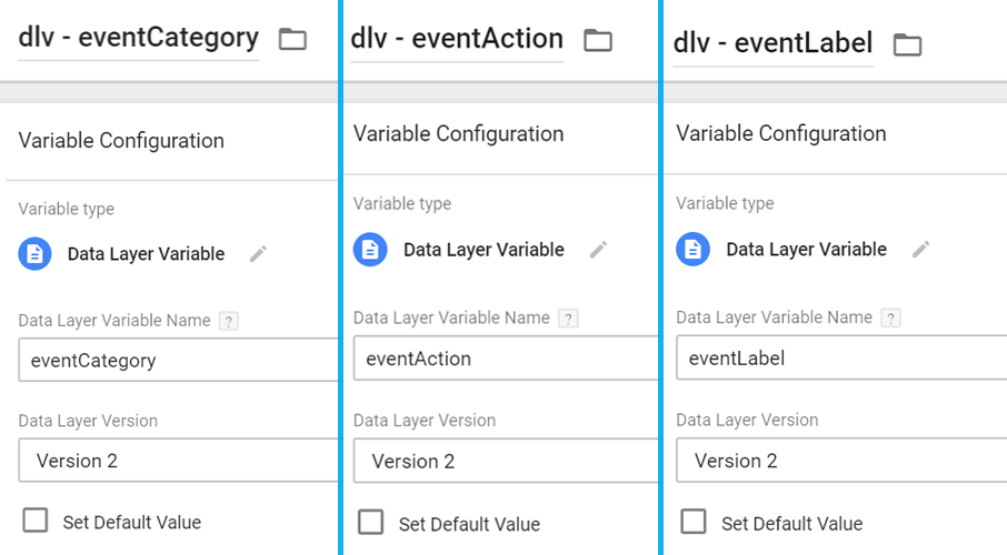 eventCategory eventAction and eventLabel