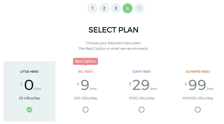 Keyword hero setup - step 4
