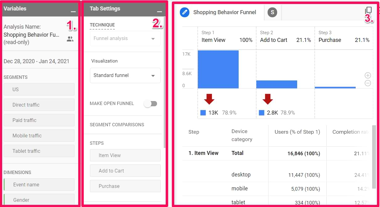 funnel analysis report in google analytics 4